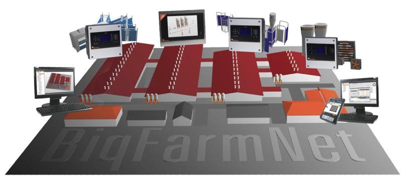 Big Farm Net Overview